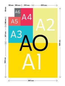 سایز کاغذ A و B و C